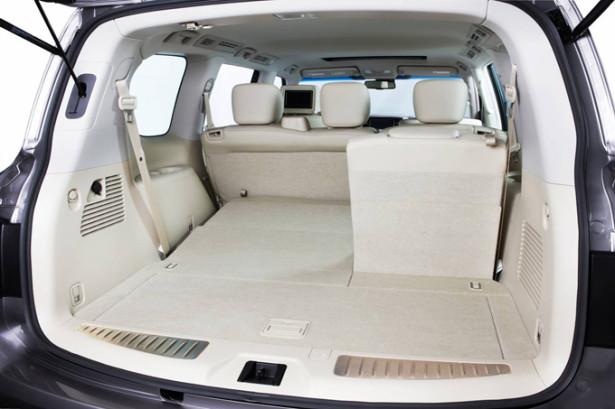 Nissan-Patrol - багажник внедорожника