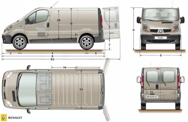 Renault Trafic Passenger - размеры и технические характеристики